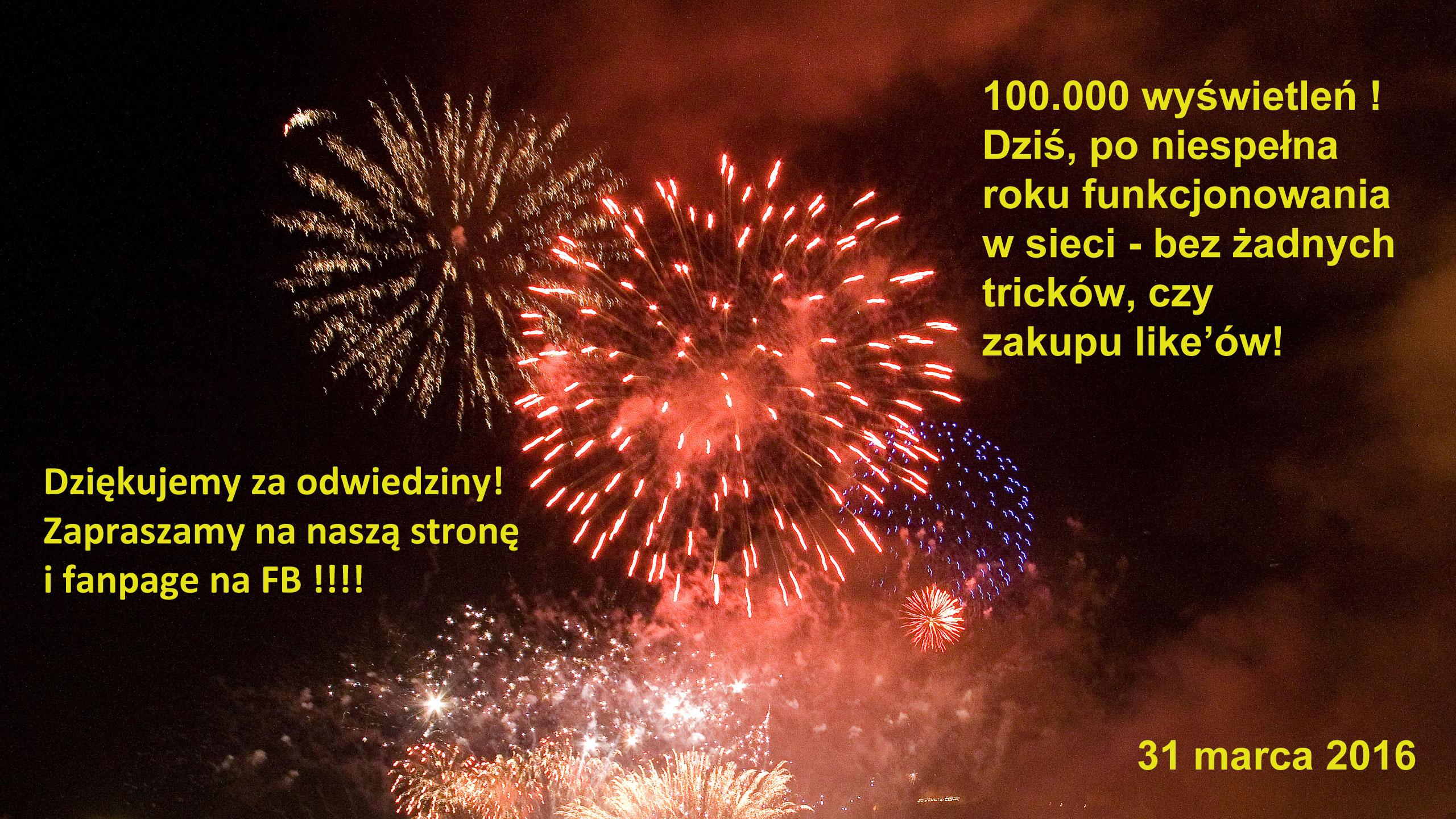100.000 wyświetleń – nasz 1. jubileusz!